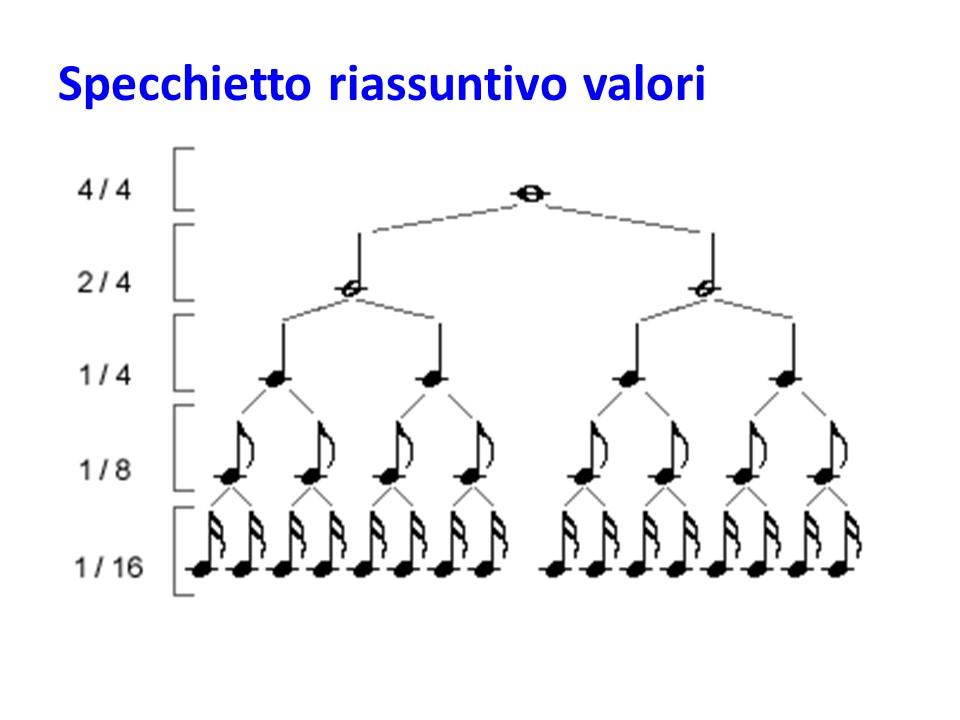 http://www.ioamolamusica.it/wp-content/uploads/2017/10/Diapositiva16.jpg